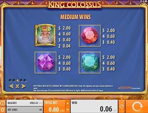 Выплаты за символы в игровом аппарате King Colossus