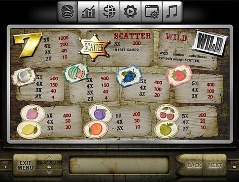 Таблица выплат в игровом аппарате Wild Fruits