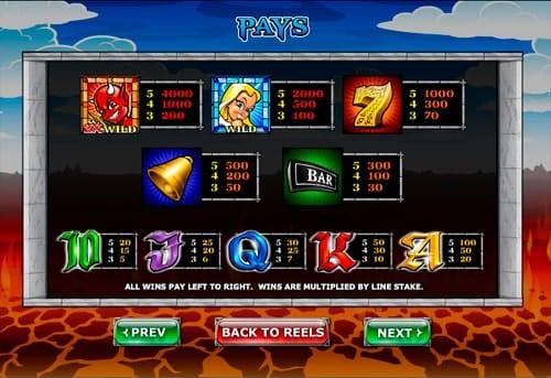 Таблица выплат в игровом автомате Innocence or Temptation