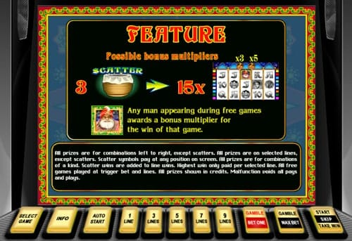 Фриспины в игровом автомате Riches of India
