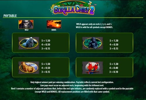 Онлайн аппарат - таблица выплат Gorilla Chief 2