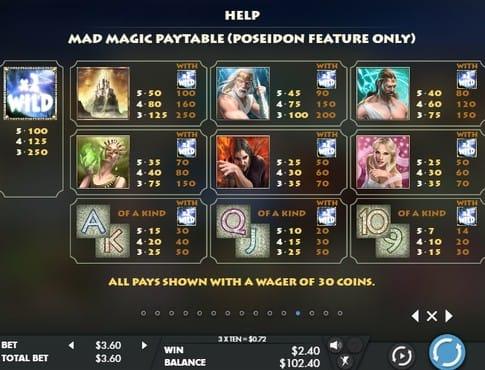 Таблица выплат в онлайн слоте Olympus